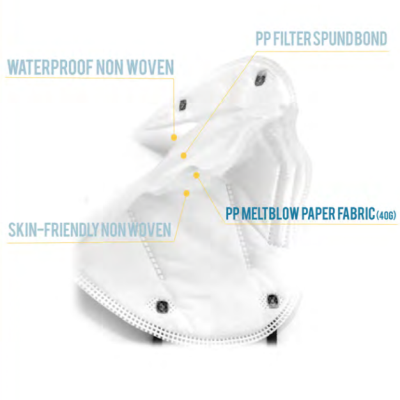 FFP2 QB Schutzmaske Aufbau